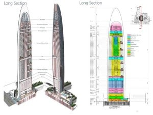 tallest building of india