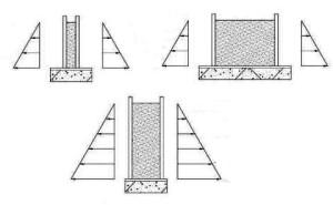 design of formwork